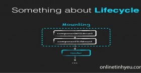 Lifecycle Methods